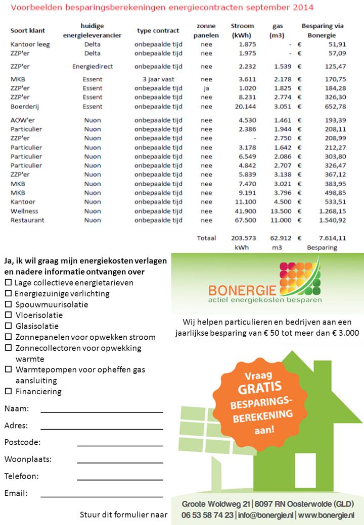 Besparingen september 2014